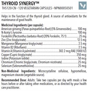 BodyCrafters Thyroid Synergy